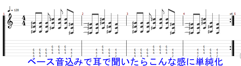 Green day - American Idiot Riff 01.png